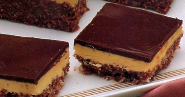 Φτιάξτε ΥΠΕΡΟΧΟ κέικ που δε χρειάζεται ψήσιμο! Έτοιμο σε λίγα λεπτά …