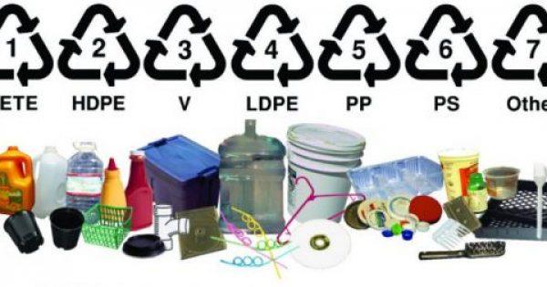 Τα σύμβολα στα πλαστικά και ποια να αποφεύγετε