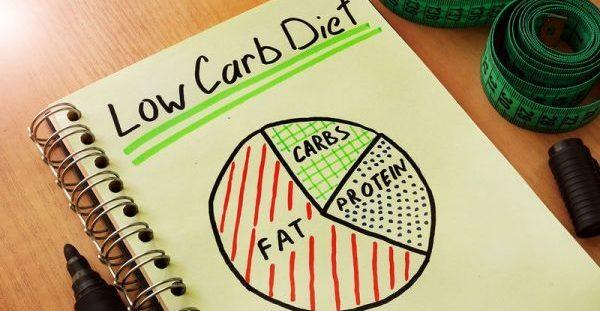 Δίαιτα χαμηλών υδατανθράκων: 4 σημεία-κλειδιά για να μην πεινάσετε