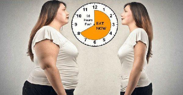 Η δίαιτα των 8 ωρών που συστήν...
